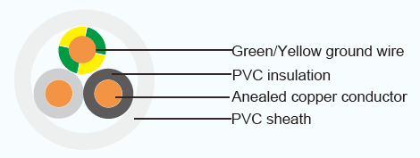 Japanese Type VVR - GRD PVC Electrical Cable Class 2 With Without Yellow Green Earth